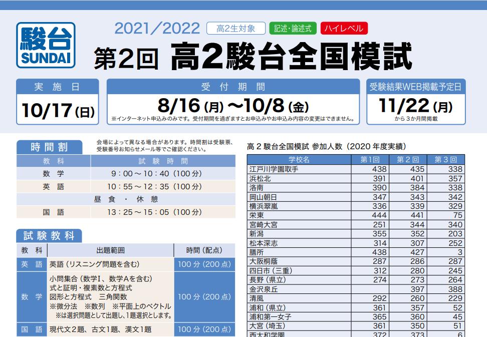 f:id:toarupokemon:20210923185121p:plain