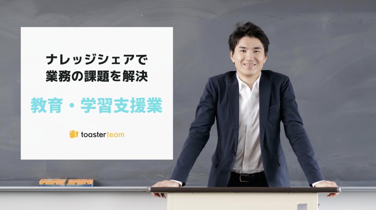 f:id:toasterhow:20200711201124p:plain
