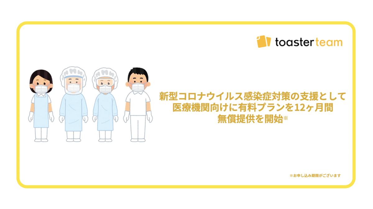 f:id:toasterhow:20200812100130p:plain