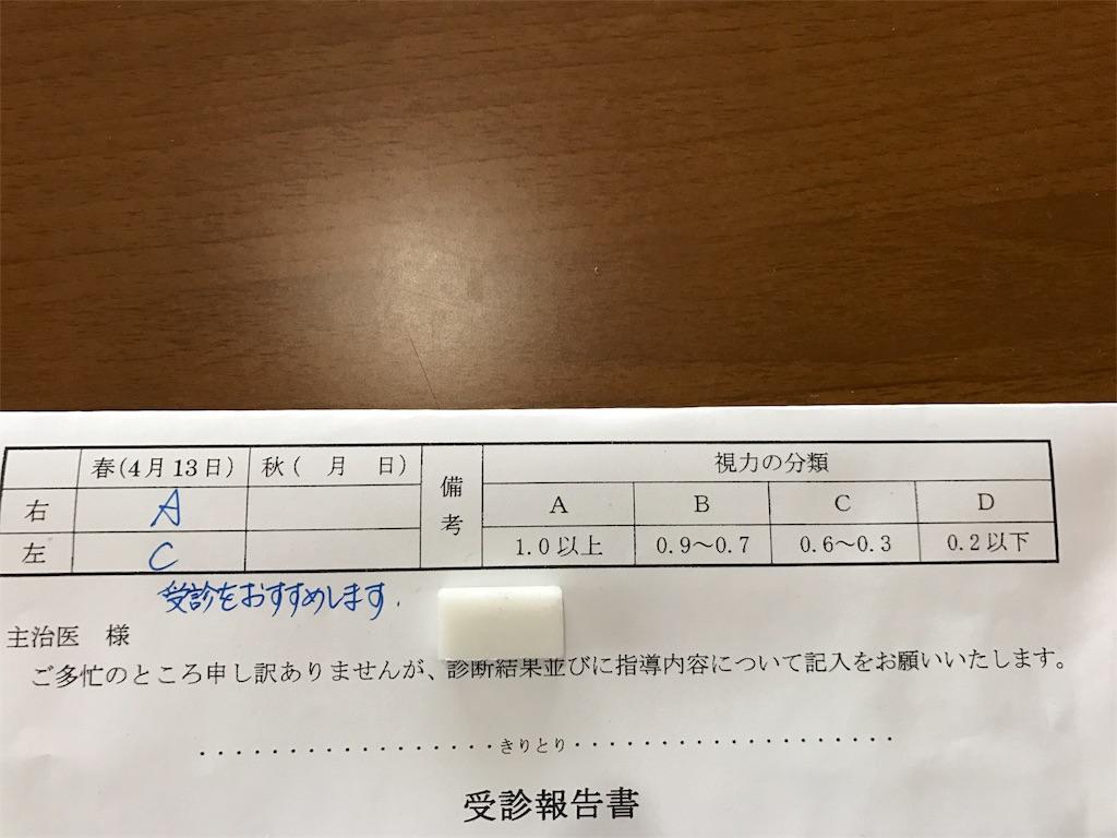 f:id:tobami:20170426103618j:image