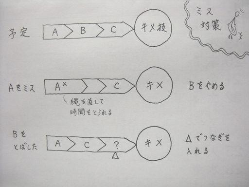 f:id:tobimaru-jdr:20150131225736j:plain