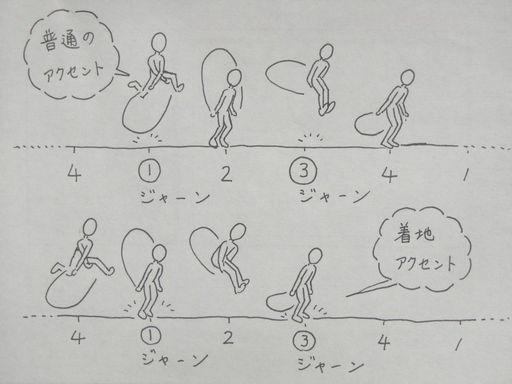 f:id:tobimaru-jdr:20160929222725j:plain