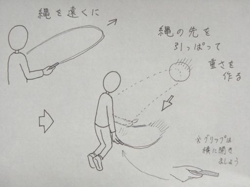 f:id:tobimaru-jdr:20170102223208j:plain