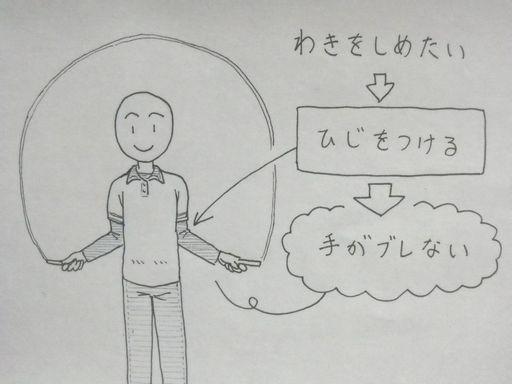 f:id:tobimaru-jdr:20170221220756j:plain