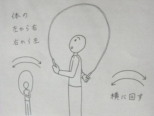 f:id:tobimaru-jdr:20170412221925j:plain