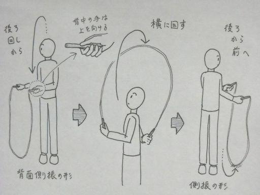 f:id:tobimaru-jdr:20170417220807j:plain