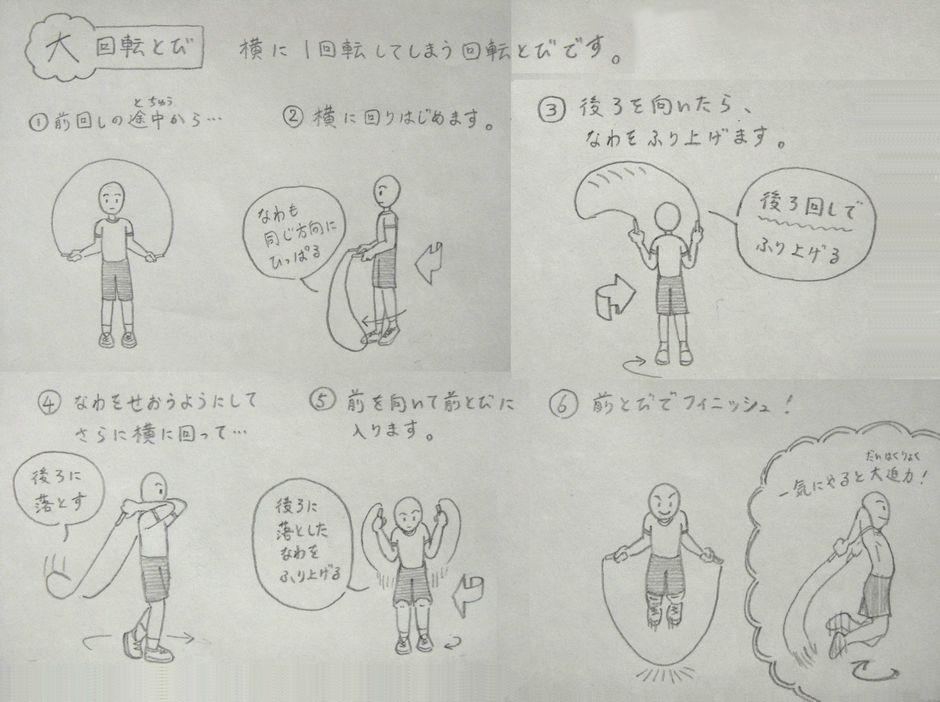f:id:tobimaru-jdr:20170706222344j:plain