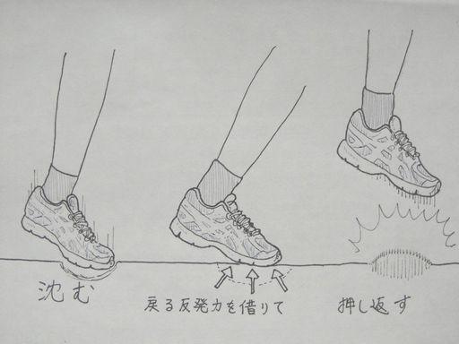 f:id:tobimaru-jdr:20170731223619j:plain