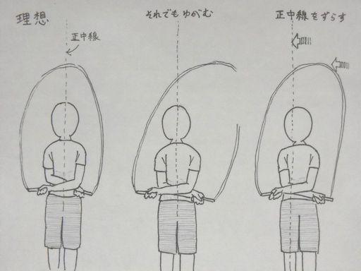 f:id:tobimaru-jdr:20170815222215j:plain