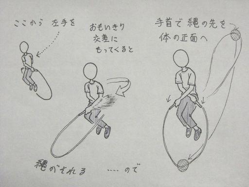 f:id:tobimaru-jdr:20171108223200j:plain