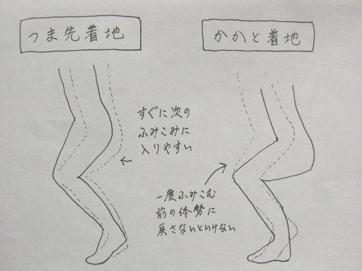 f:id:tobimaru-jdr:20180211224309j:plain