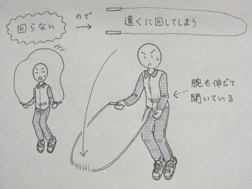 f:id:tobimaru-jdr:20180216222139j:plain