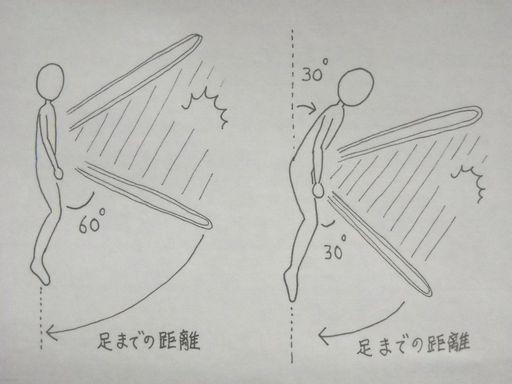 f:id:tobimaru-jdr:20180313221910j:plain