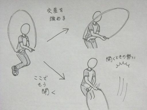 f:id:tobimaru-jdr:20180407222852j:plain