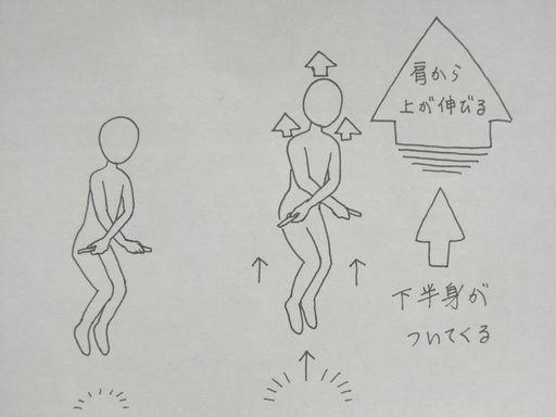 f:id:tobimaru-jdr:20180522221507j:plain