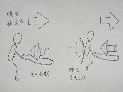 f:id:tobimaru-jdr:20180527215911j:plain