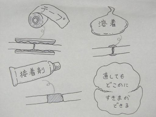 f:id:tobimaru-jdr:20180611221948j:plain