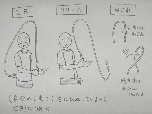 f:id:tobimaru-jdr:20180716221522j:plain
