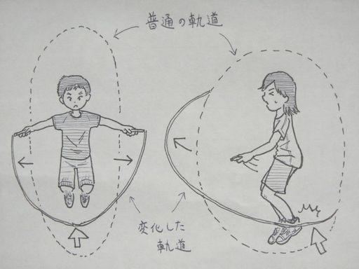 f:id:tobimaru-jdr:20181004221107j:plain
