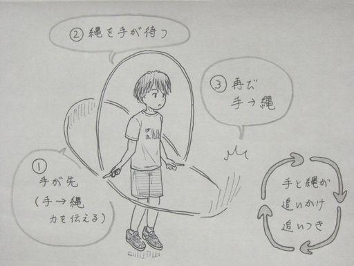 f:id:tobimaru-jdr:20181113223658j:plain