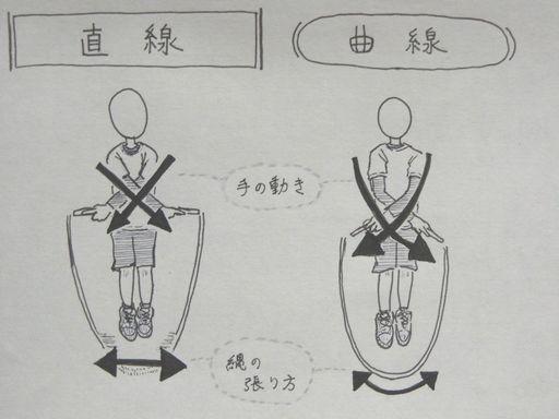 f:id:tobimaru-jdr:20181123224158j:plain