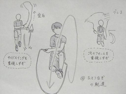 f:id:tobimaru-jdr:20190107221314j:plain