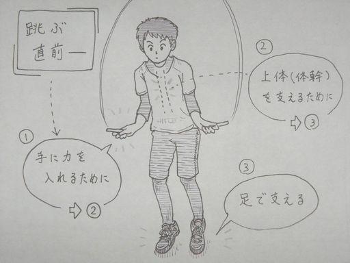 f:id:tobimaru-jdr:20190112230730j:plain