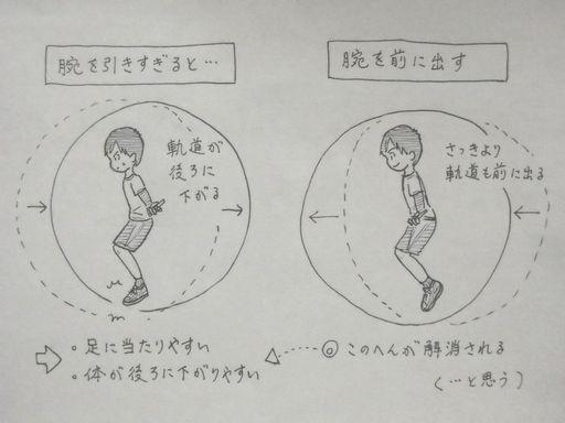 f:id:tobimaru-jdr:20190122224420j:plain