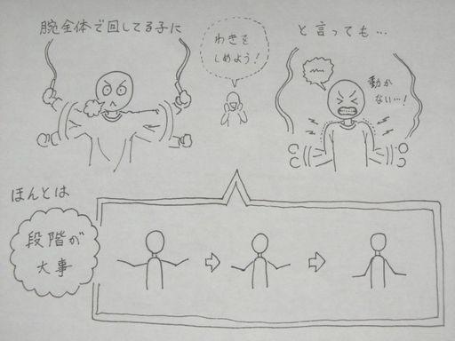f:id:tobimaru-jdr:20190221224141j:plain