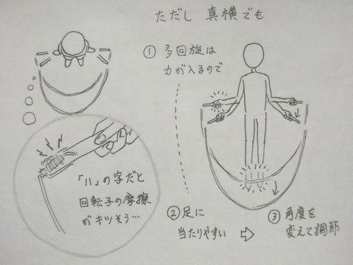 f:id:tobimaru-jdr:20190226221548j:plain