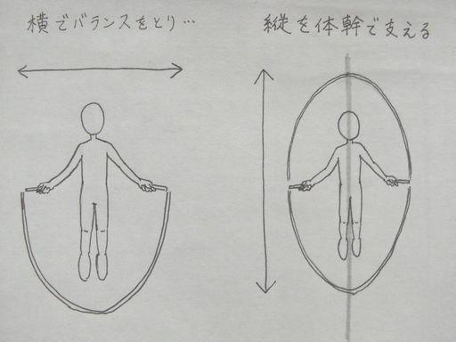 f:id:tobimaru-jdr:20190318222013j:plain