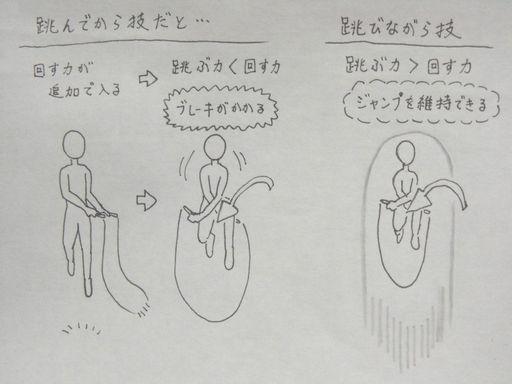 f:id:tobimaru-jdr:20190323224903j:plain