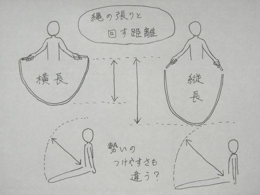 f:id:tobimaru-jdr:20190512222154j:plain