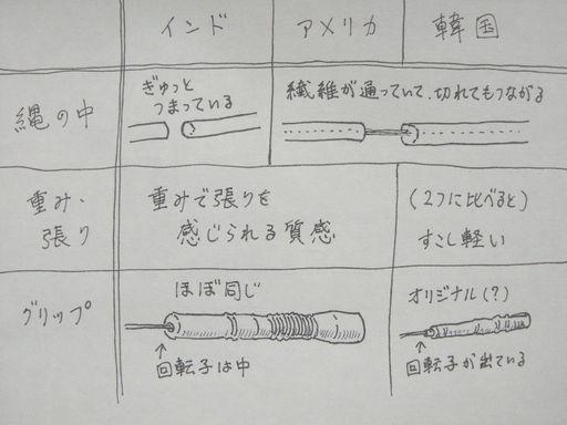 f:id:tobimaru-jdr:20190517225850j:plain