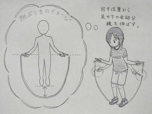 f:id:tobimaru-jdr:20190606220917j:plain