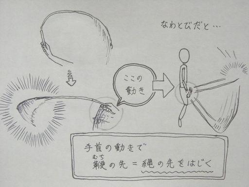 f:id:tobimaru-jdr:20190626221323j:plain