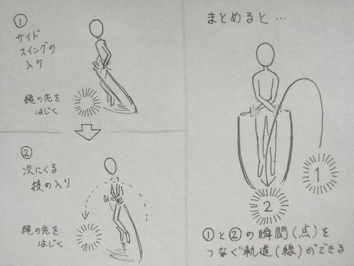 f:id:tobimaru-jdr:20190701220243j:plain