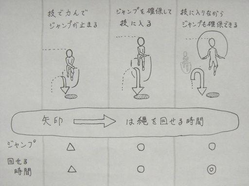 f:id:tobimaru-jdr:20190711222917j:plain
