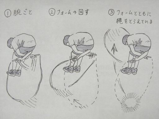 f:id:tobimaru-jdr:20190904221113j:plain
