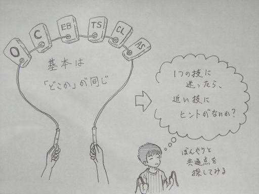 f:id:tobimaru-jdr:20190909223356j:plain