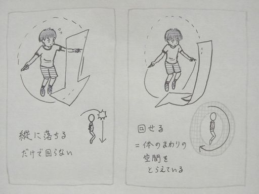 f:id:tobimaru-jdr:20190914225248j:plain