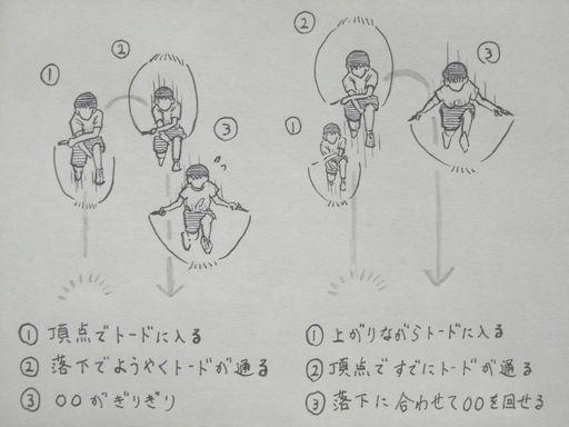 f:id:tobimaru-jdr:20190924215817j:plain
