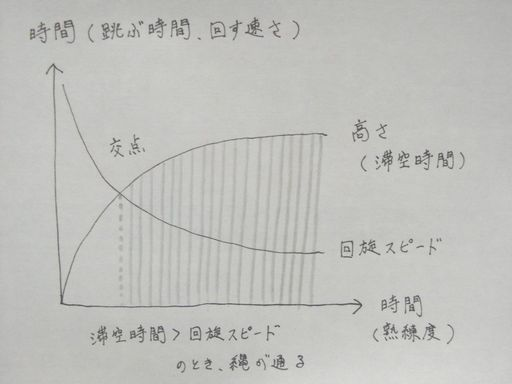 f:id:tobimaru-jdr:20191024214607j:plain
