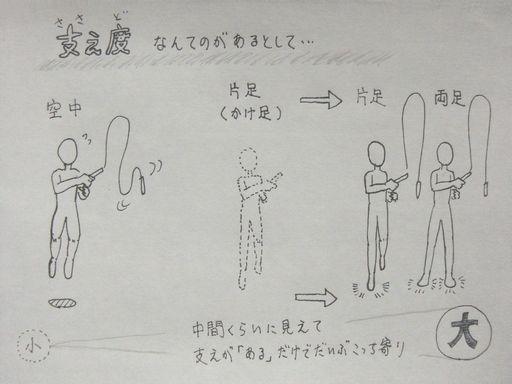 f:id:tobimaru-jdr:20191123225921j:plain