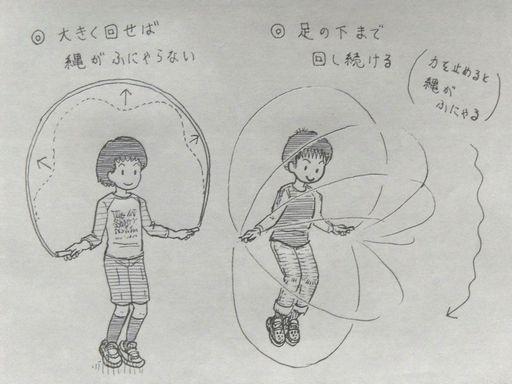 f:id:tobimaru-jdr:20191218223843j:plain