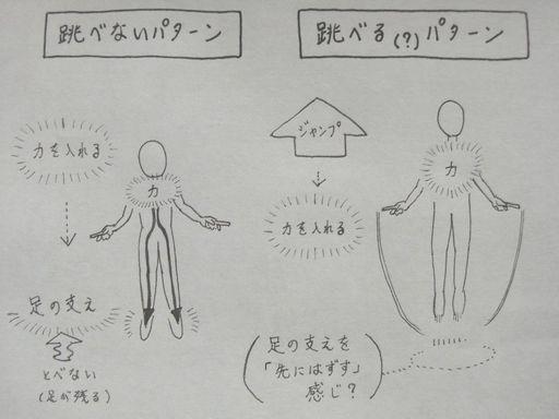 f:id:tobimaru-jdr:20200102223648j:plain