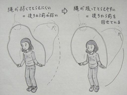 f:id:tobimaru-jdr:20200216222157j:plain