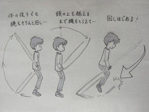 f:id:tobimaru-jdr:20200221220907j:plain