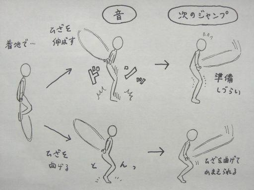 f:id:tobimaru-jdr:20200302223406j:plain