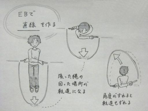 f:id:tobimaru-jdr:20200327223909j:plain